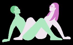 Full Beam Sex Position
